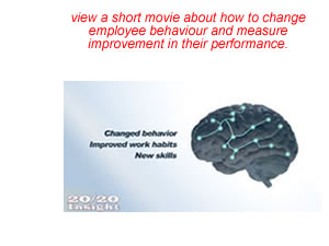 a short movie on Performance Improvement